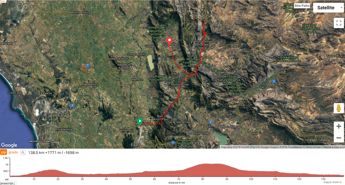 Wellington to Tulbagh Elevation Profile